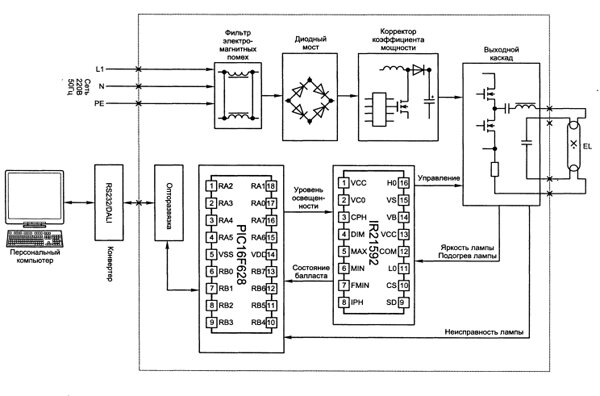 Блок-схема DALI-балласта на