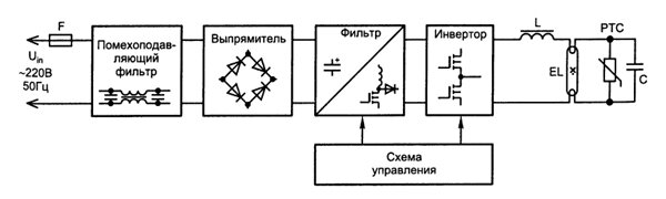 Типовая структура электронного балласта